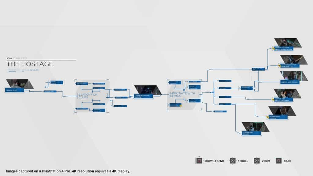 An example of the branching storylines in the game - Detroit: Become Human Review